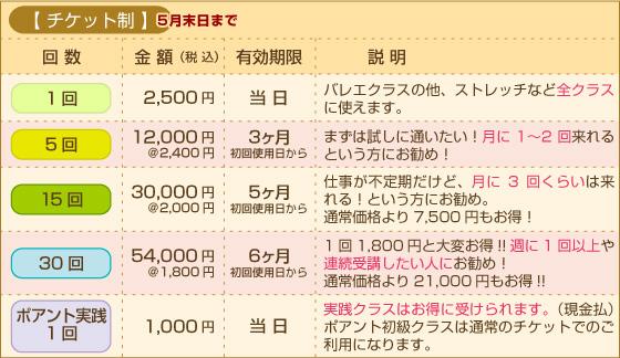 バレエ教室チケット料金表
